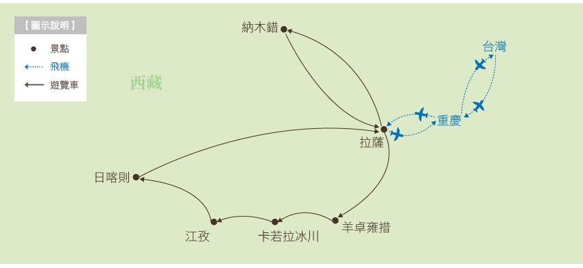 中國 西藏行程地圖
