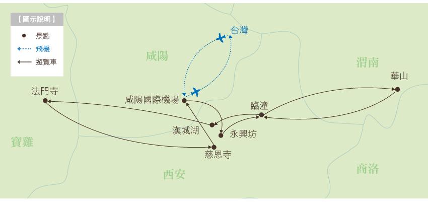 西安行程地圖